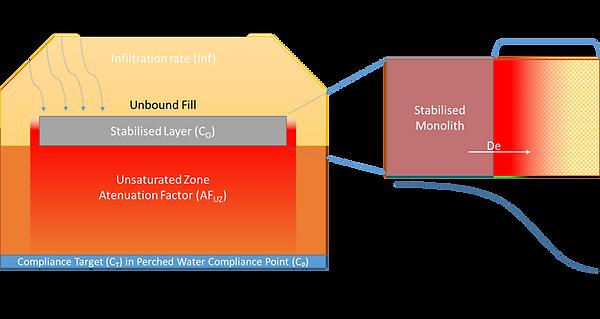 Technology-verification-model.png