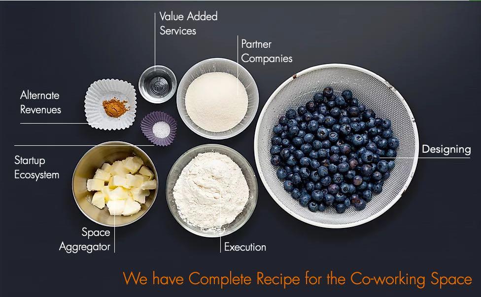 Coworking space recipe