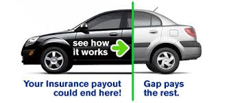 How gap insurance works