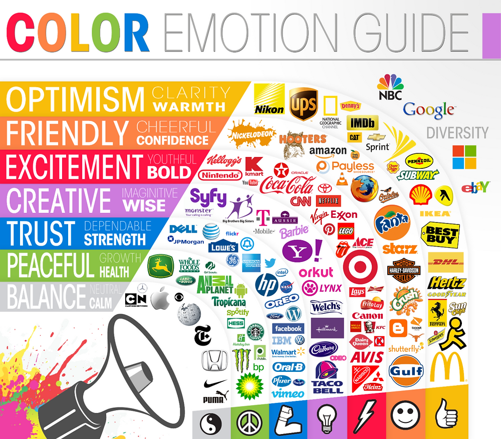 color psychology productivity