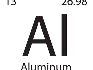 Working with Aluminum