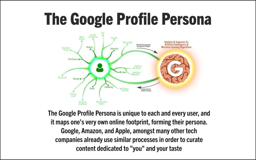 Google Rewards