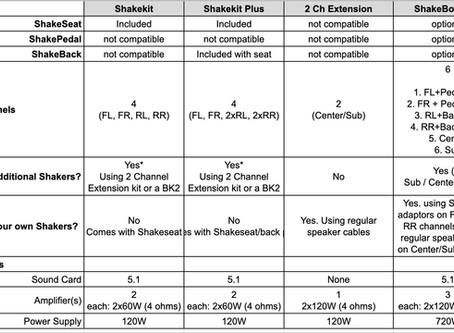 Difference between ShakeKit, Shakekit Plus and ShakeKit Elite
