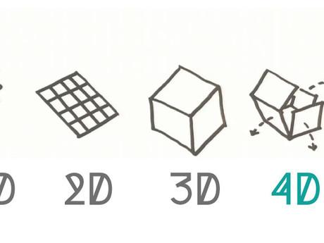 Impresión 4D con impresoras 3D convencionales
