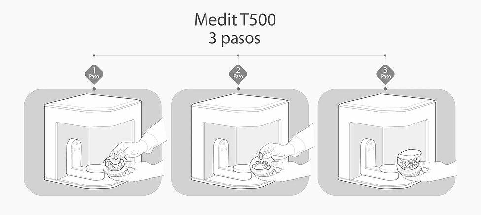 medit t500.jpg