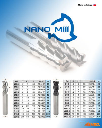 Nano Mill price list