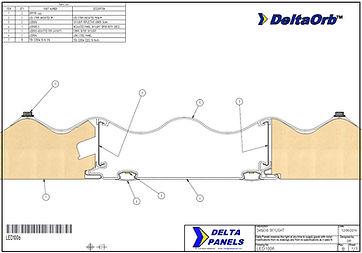 DeltaOrb skylight