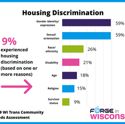New FORGE data confirms need for trans+ employment protections
