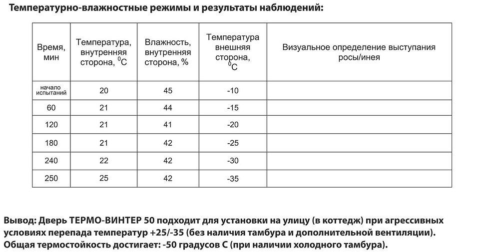 ТЕРМОДВЕРЬ-2_web_04.jpg