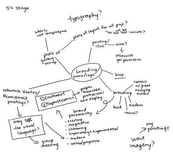 Sixth_Stage_Brainstorm.jpg