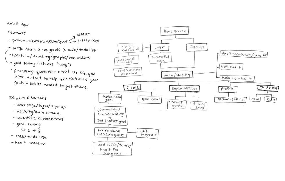 Flow_Chart_1_1.jpg