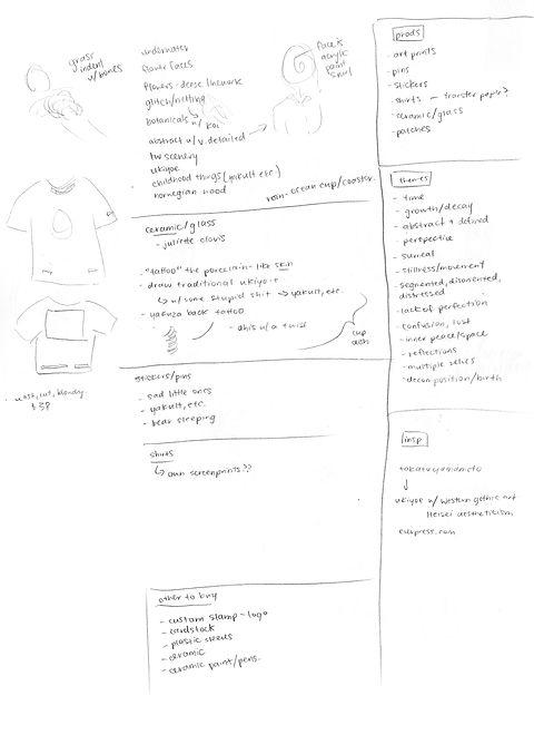 Nocte_Brainstorm_1.jpg