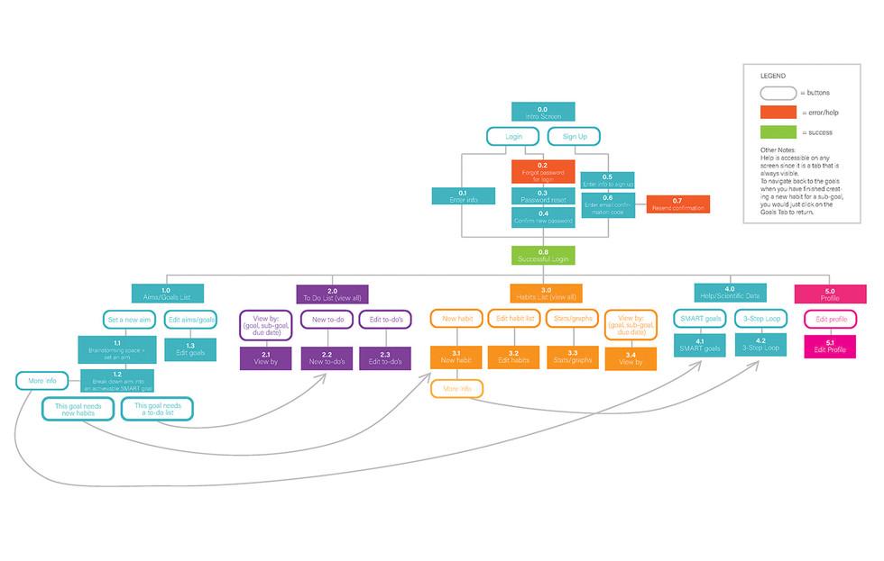 Flow_Chart_4_1.jpg