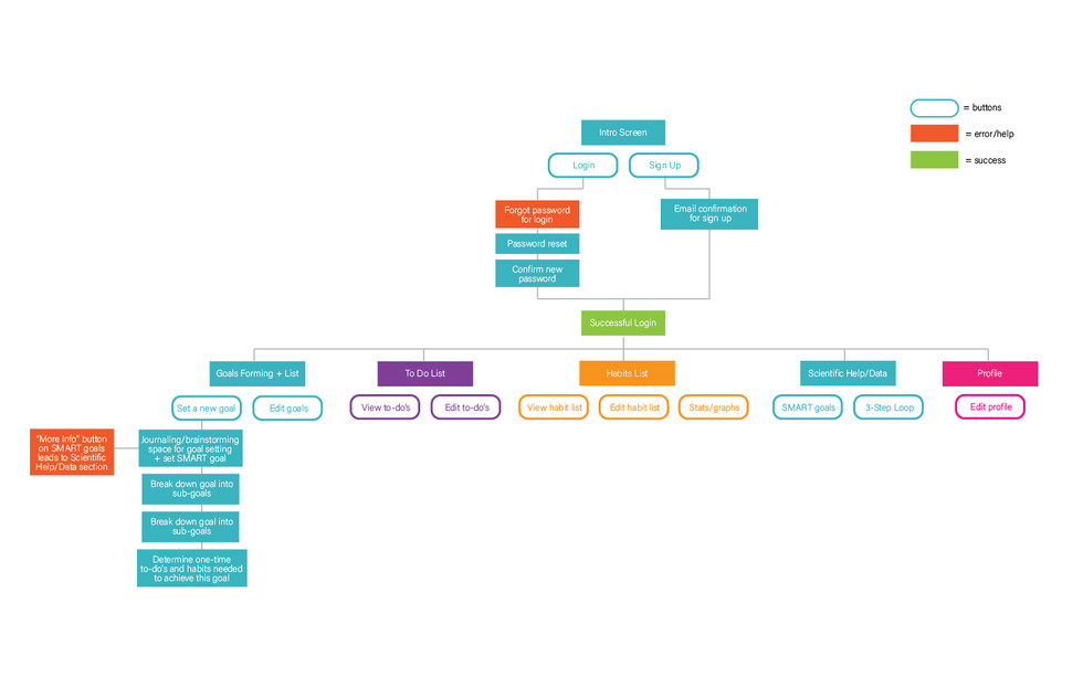 Flow_Chart_2_1.jpg