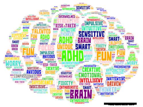 ADHD Defined