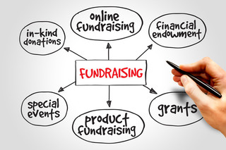 A Year-End Fundraising Plan