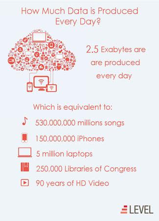 big data mining extract