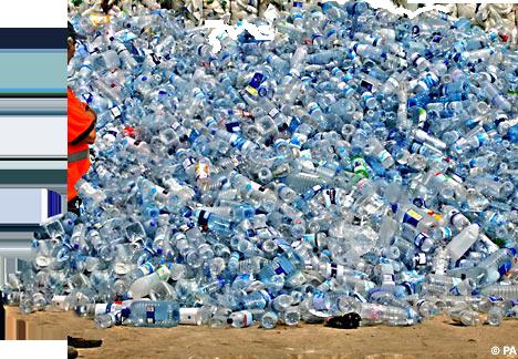 Water bottles mountain.png