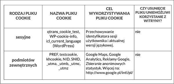 Tabelka-cookies.jpg