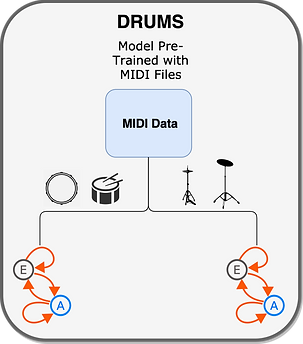cc_learning_drums.png