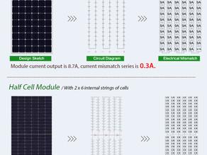 Half-Cell Solar Panels