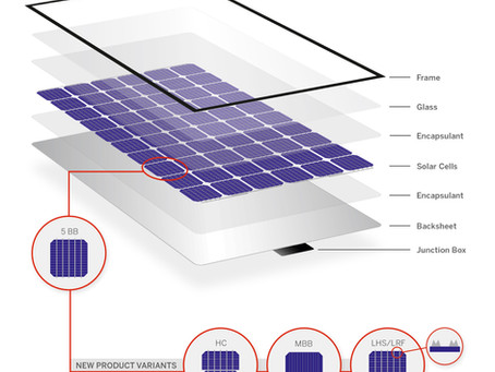 Parts of A Solar Panel