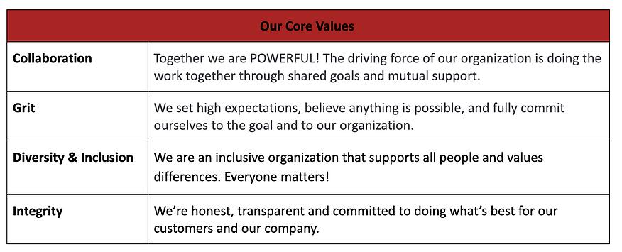 CCINC Core Values.png