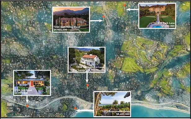 Heard You Are Looking for a House in Montecito...