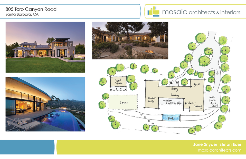 Mosaic Architects Inspiration Board.png