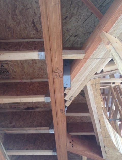 Framing + Supports