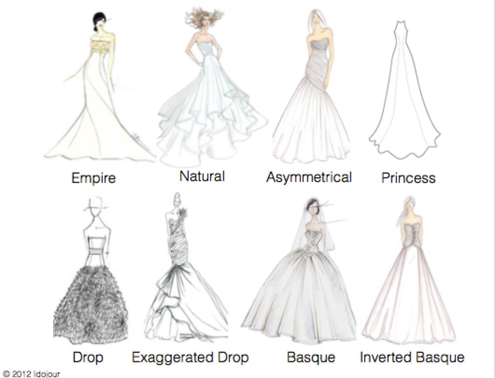 Wedding dress waistlines