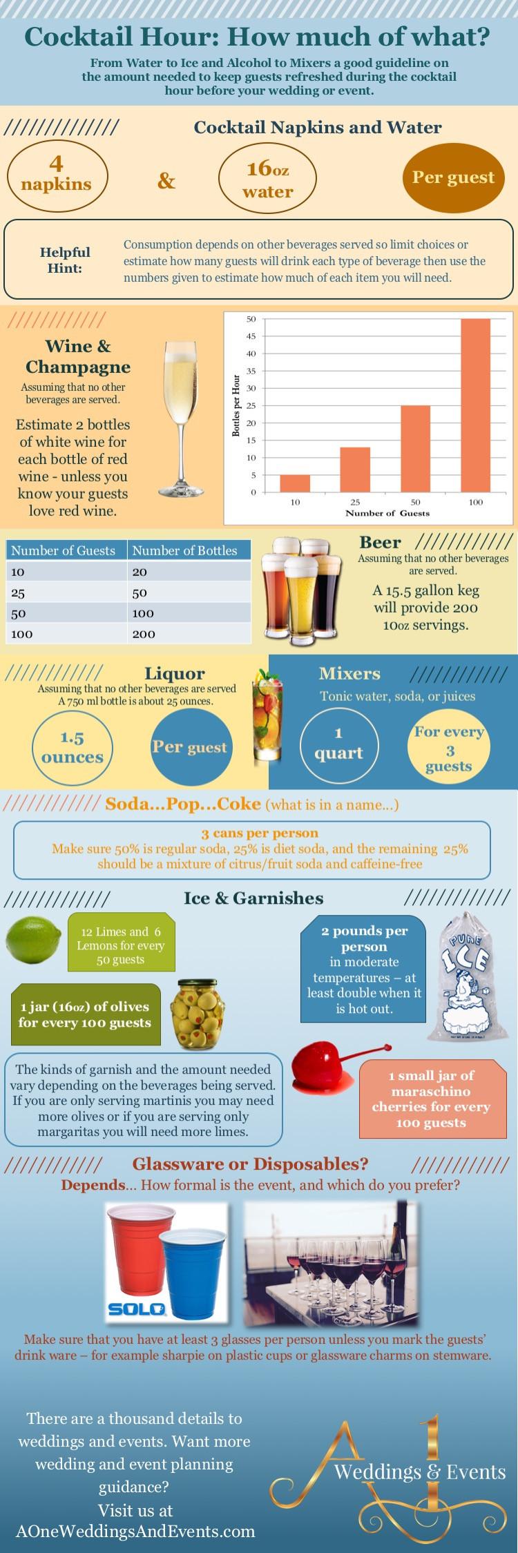 Cocktail hour beverage tips