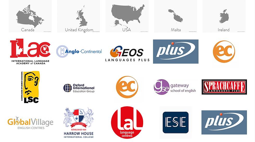 Business partners around the world