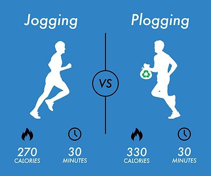 Jogging and plogging