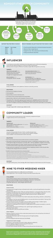 Kamoot Infographic