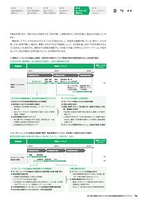 環境省プロジェクト3