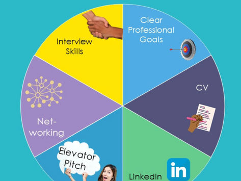 How to Optimise Your Job Search?