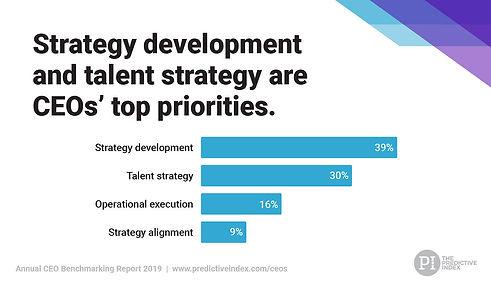CEO_Top_Priorities.jpg