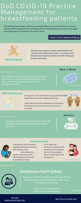 DoD COVID-19 Practice Management for breastfeeding patients infographic