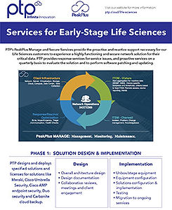 THUMBNAIL-PeakPlus for Early Stage Life