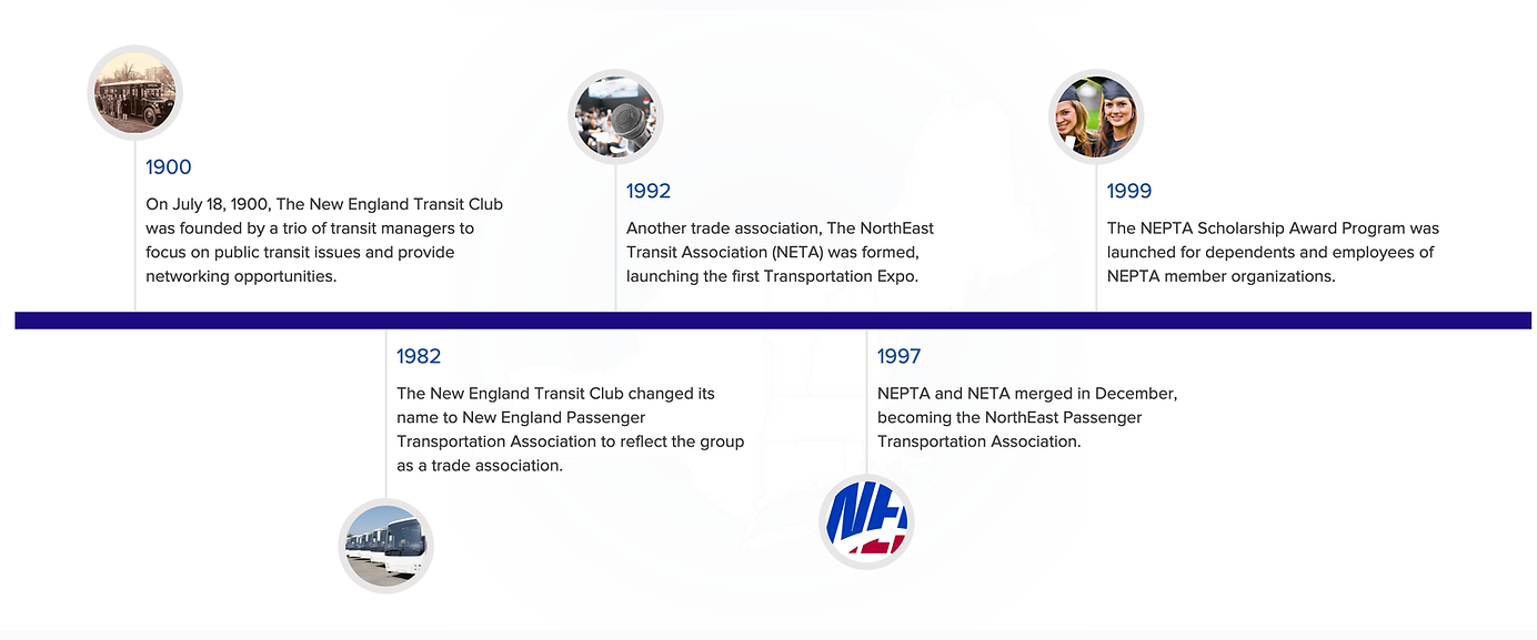 NEPTA timeline.png
