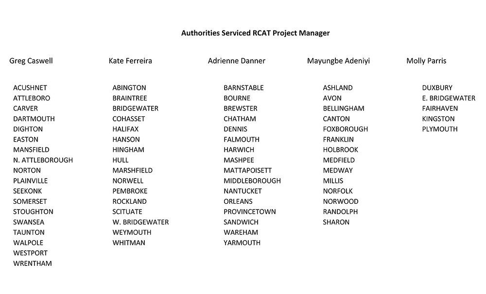NEW-Authorities-Serviced-RCAT-Project-Ma