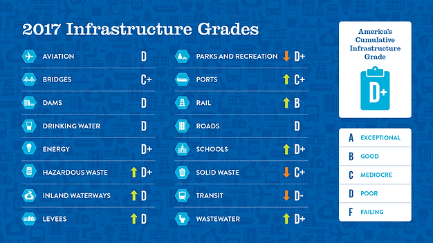 Grades-Chart.png