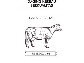 Masuknya Daging Kerbau Impor Asal India