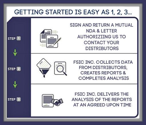 FSIC - Getting Started Easy as 123.jpg