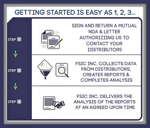 FSIC - Getting Started Easy as 123.jpg