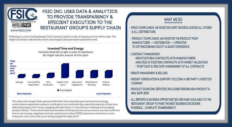 FSIC Inc Supply Chain Experts.jpg