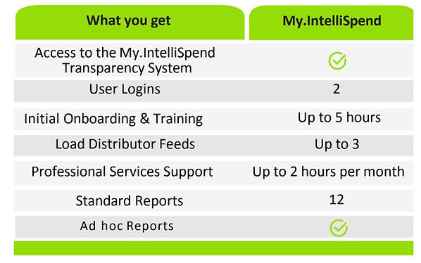 MyIntellispend WhatGraphic.JPG