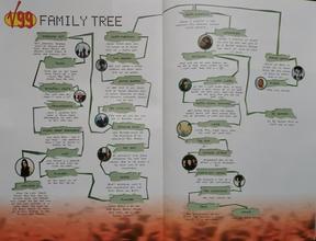 V99 Programme - Family Tree