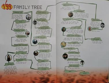 V99 OFFICIAL PRPGRAMME 1999 Family Tree